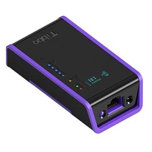 Dispositivo controlador e conversor externo AKTDS1102